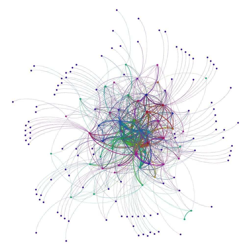 rhizo network made with gephi