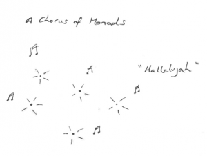 Monad Chorus